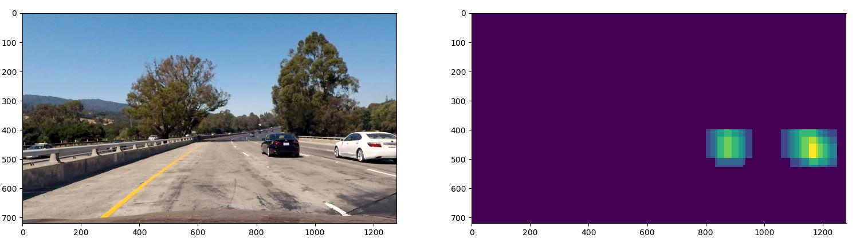 Scene labeling for autonomous driving