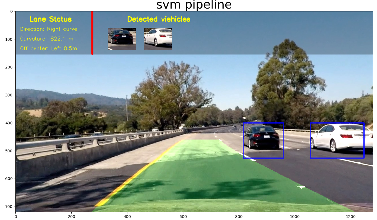 Detect Vehicles Approach Video Showing — BCMA